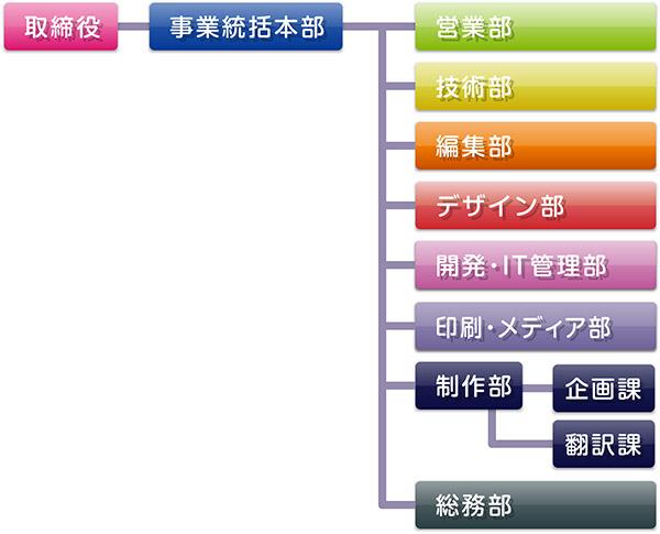 organization3.jpg